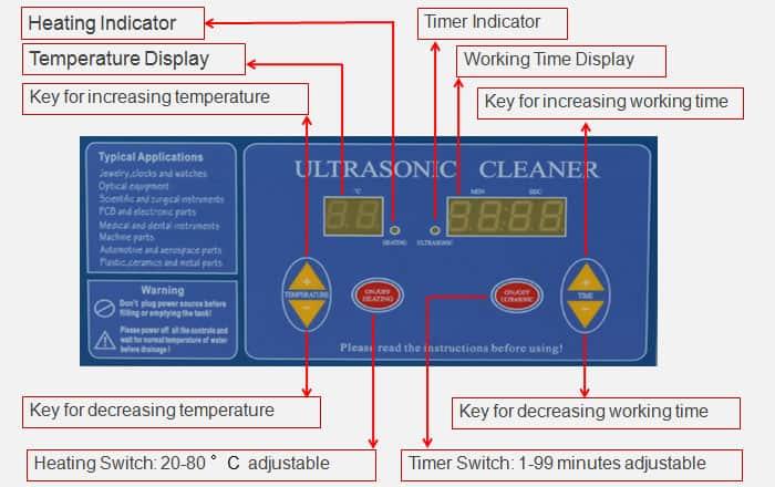 Ultrasonic Cleaner Display