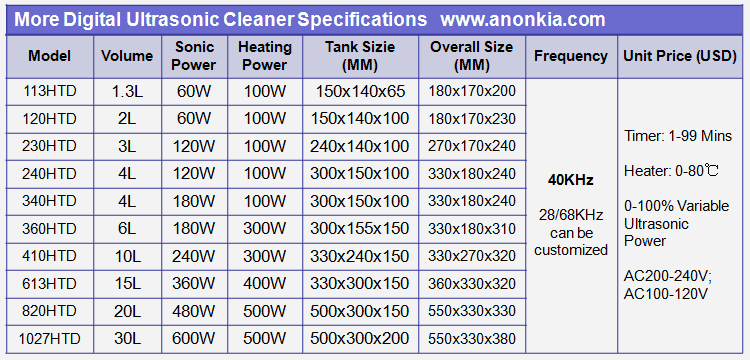 Digital Ultrasonic Cleaner Specification