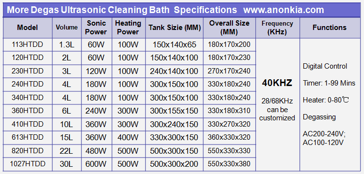 30L Ultrasonic Bath Specification