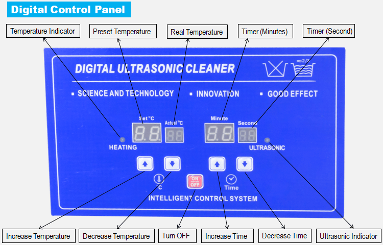 Digital Ultrasonic Cleaner Operating Panel Shows How to Use The Ultrasonic Parts Cleaner