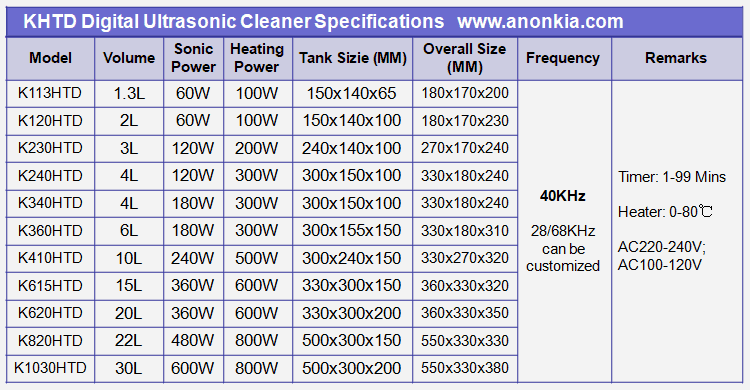KHTD Digital Ultrasonic Cleaner Specifications