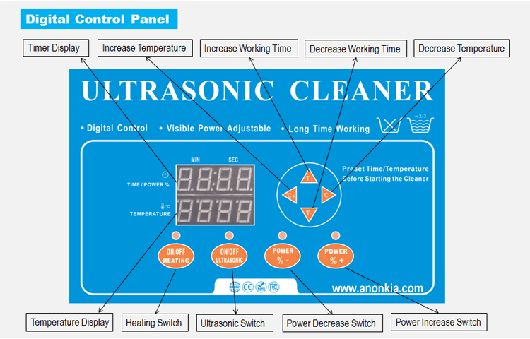 Variable Power Ultrasonic Cleaner Control Panel