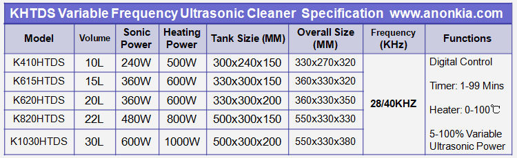 Variable Frequency Ultrasonic Cleaner Specifications