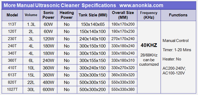 Ultrasonic Washing Machine Specifications