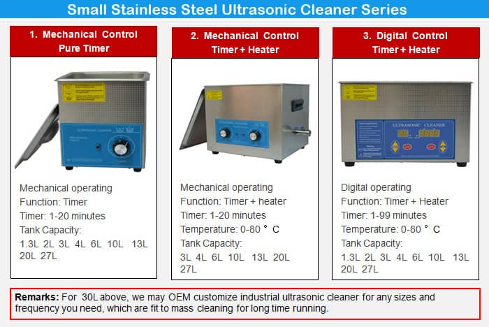 Small Ultrasonic Cleaner Series