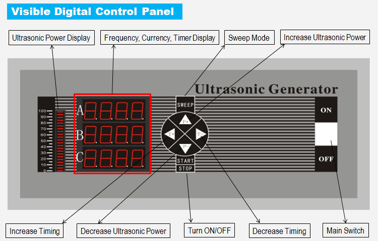 Industrial Ultrasonic Cleaner Operating Panel