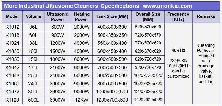 industrial Ultrasonic Cleaner Specifications