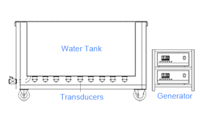Large Industrial Ultrasonic Cleaner Structure Chart